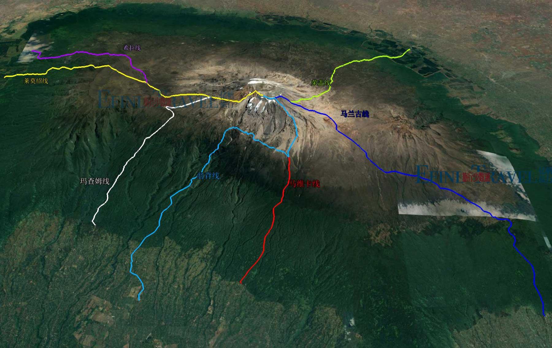 乞力马扎罗山的登顶线路地图